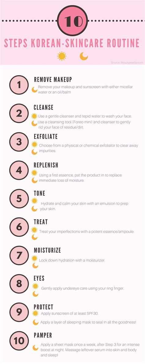 Best 25  Korean skincare ideas on Pinterest   Skincare