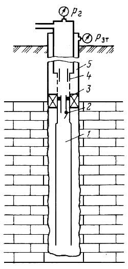 Подземное оборудование ствола газовых скважин при добыче природного газа различного состава