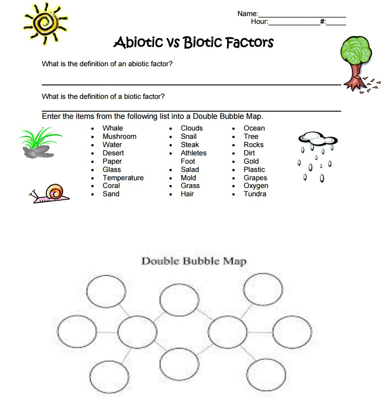 Biotic vs Abiotic HW Double Bubble