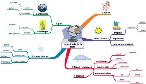 Les climats de la terre