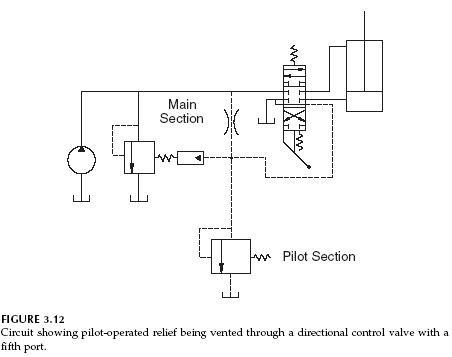 Pressure Reducing Valve Circuit Diagram