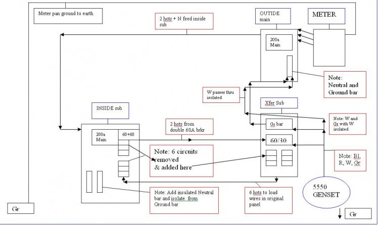 House Wiring Block Diagram | Home Wiring and Electrical Diagram