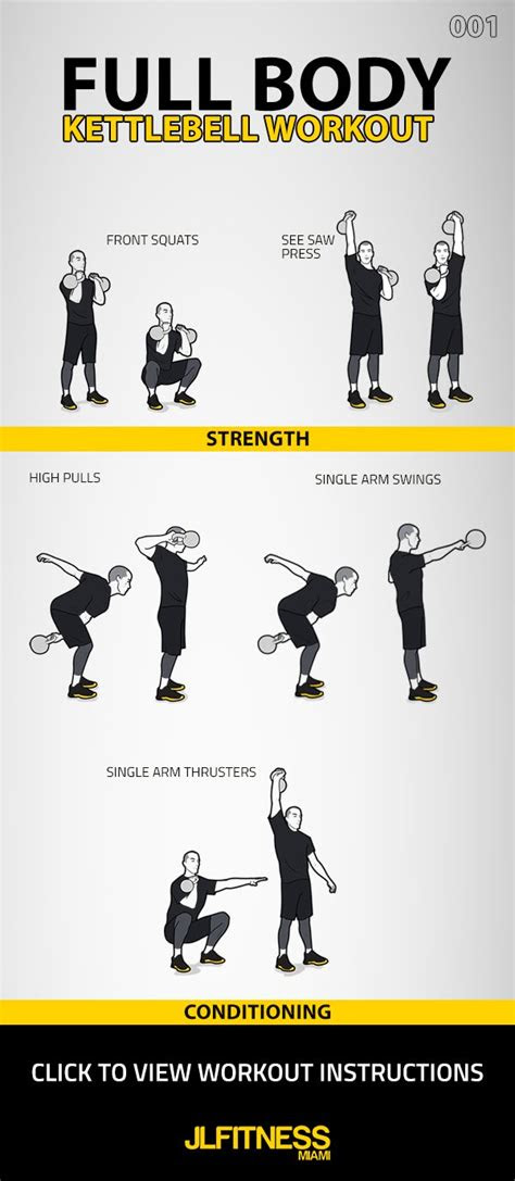full body kettlebell workouts jlfitnessmiami