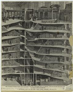A sectional view of the New Yo... Digital ID: 805999. New York Public Library