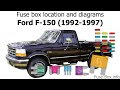 23+ 1996 Ford F 150 6 Cylinder Engine Diagram Gif