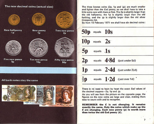 decimal guide