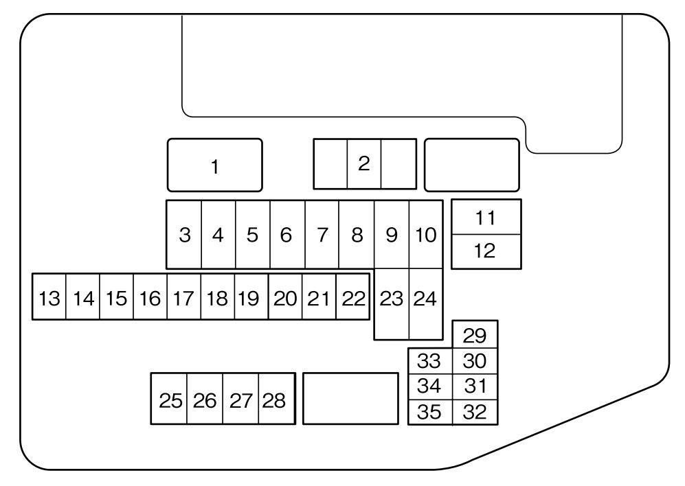 2007 Mazda Cx9 Fuse Diagram Wiring Diagram System Hen Image A Hen Image A Ediliadesign It