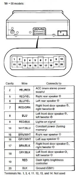 1997 acura cl radio wiring diagram: honda integra stereo wiring  diagramrh:svlc us