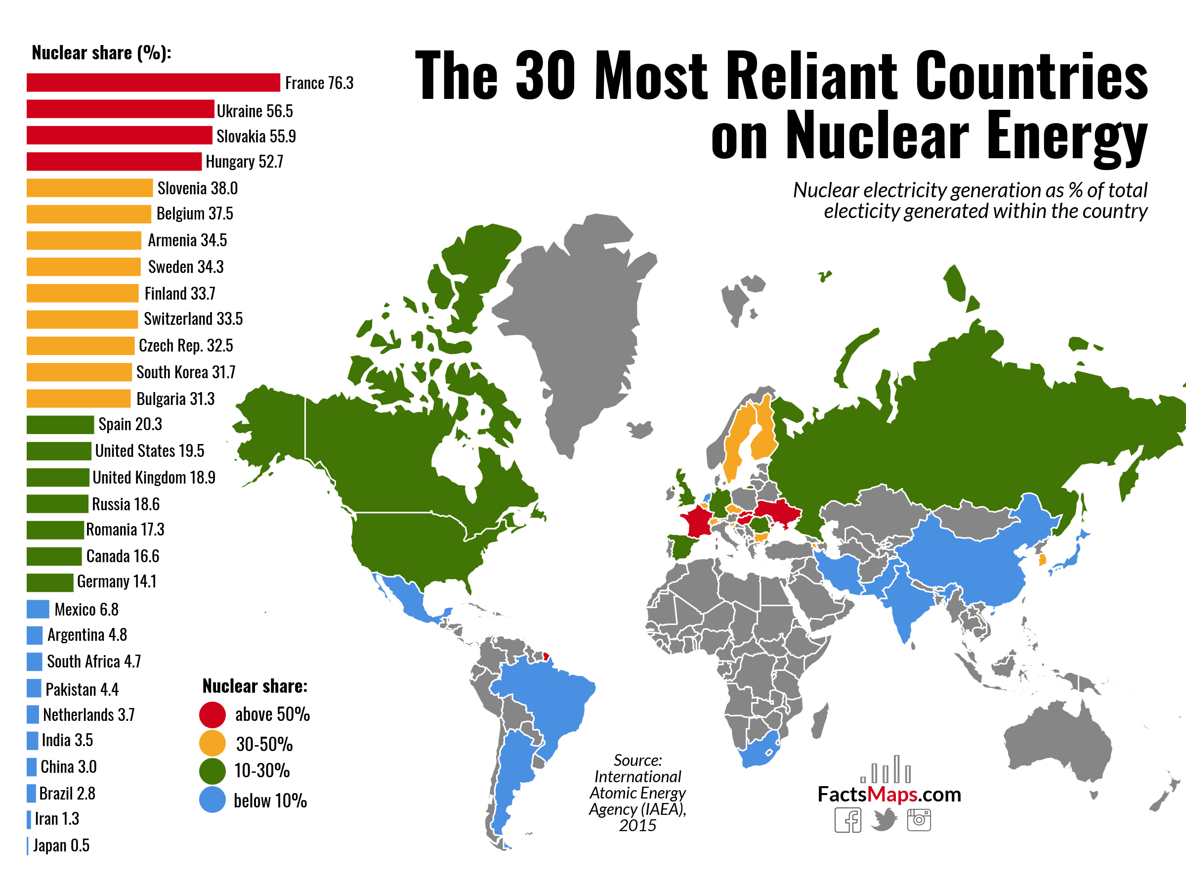 30 most reliant countries on nuclear energy