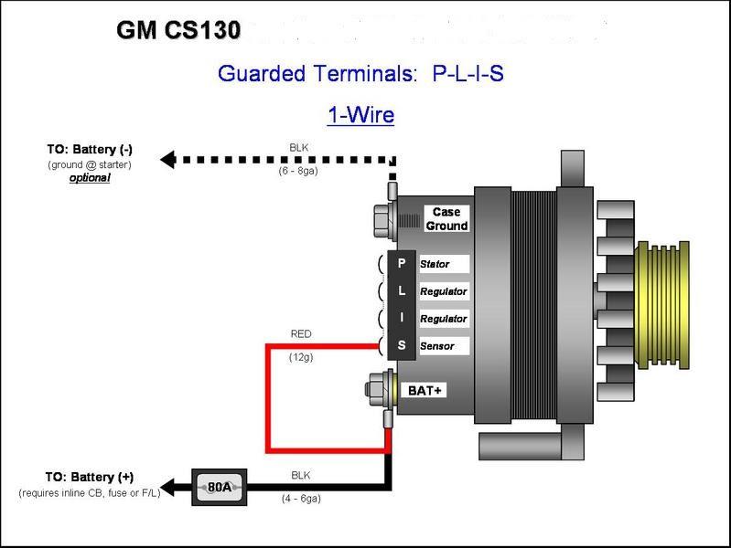 Chevy 2 Wire Alternator Diagram Wiring Diagram Approval A Approval A Zaafran It