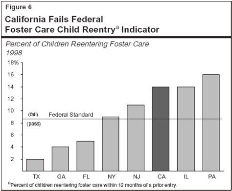 Photo : California Licensing Standards For Family Child