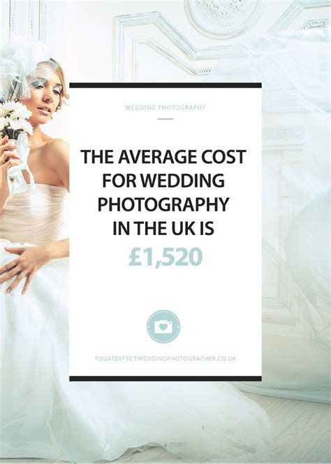 Average Cost for Wedding Photography in the UK is £1,520