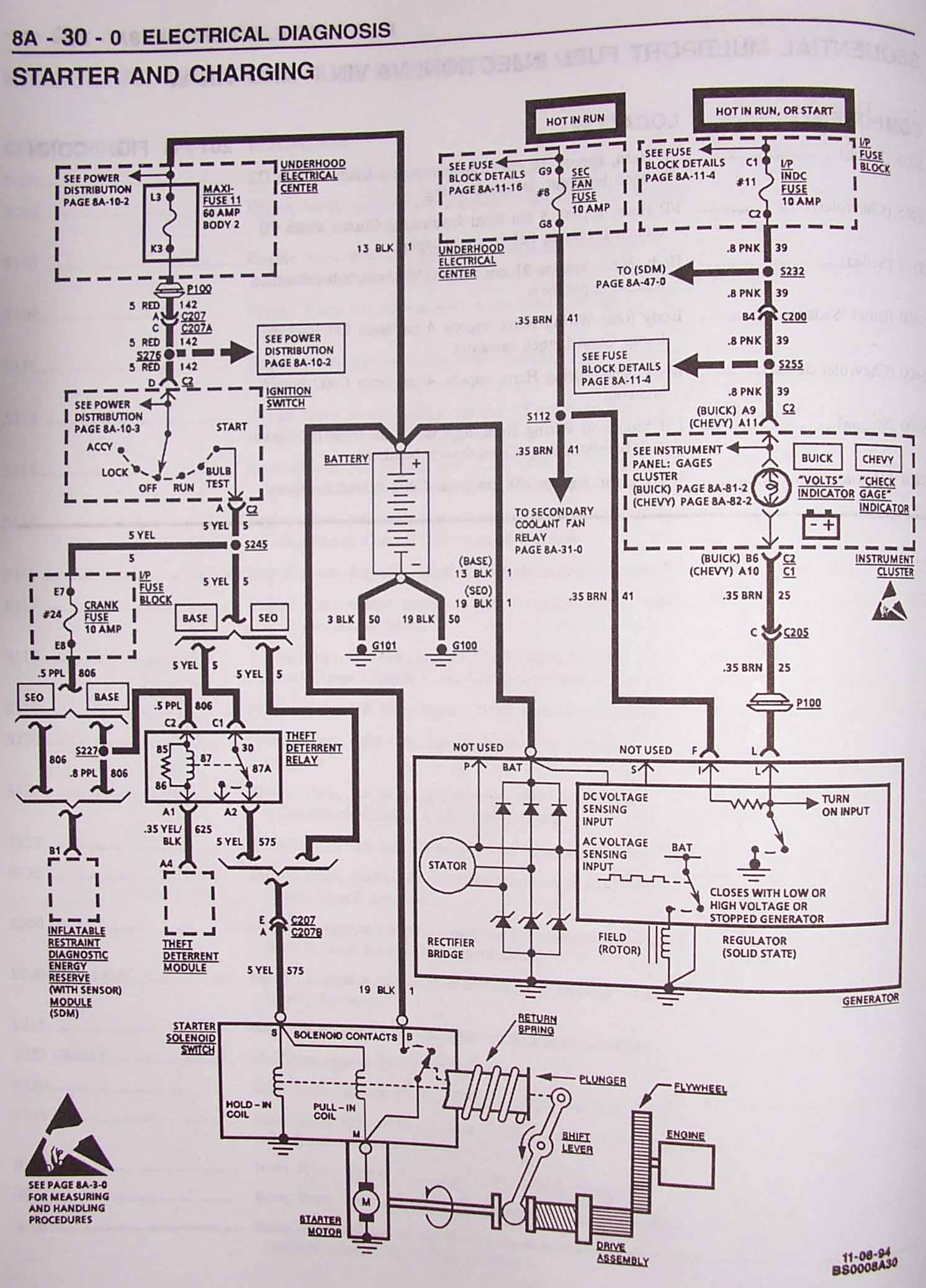 Fuse Diagram 1995 Pontiac Trans Am Lt1 Engine Wiring Diagrams Premium A Premium A Chatteriedelavalleedufelin Fr