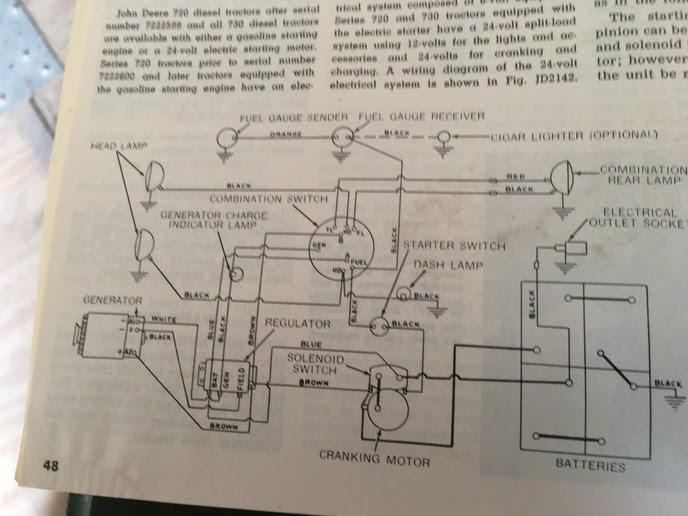 John Deere 730 Diesel Wiring Diagram - Wiring Diagrams For Homes -  cts-lsa.tukune.jeanjaures37.frWiring Diagram Resource
