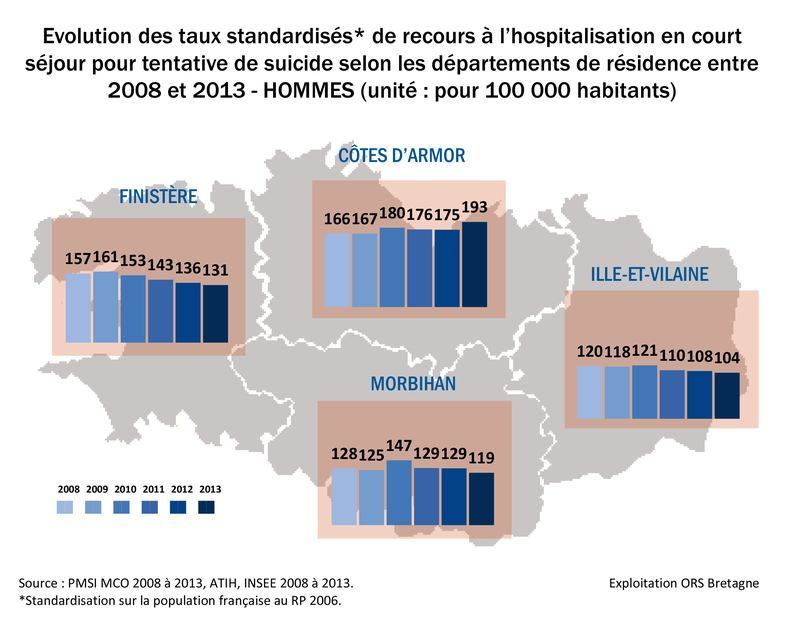 03-Tx-standardises-hospitalisation-TS-HOMMES