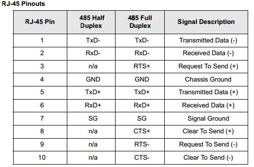 Rj45 Connector Pinout Pcb Designs
