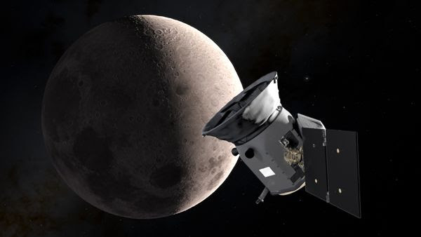 An artist's concept of NASA's TESS spacecraft flying past the Moon for a gravity assist on May 17, 2018.