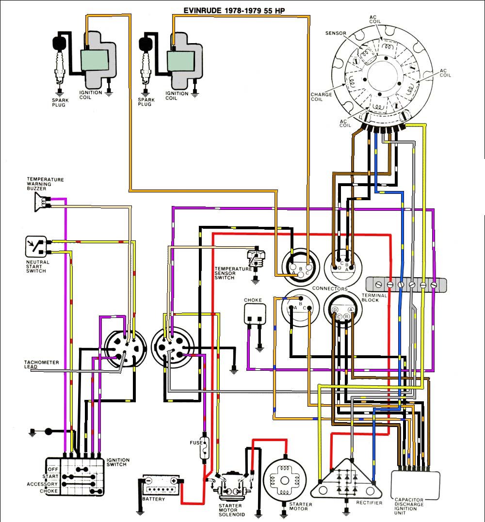 Diagram 1973 Evinrude 135 Wiring Diagram Full Version Hd Quality Wiring Diagram Wiringmethodl Ripettapalace It