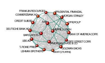 Weltherrschaft Weniger Konzerne Wer Mit Wem Netzfrauen Netzfrauen