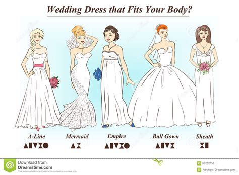 Set Of Wedding Dress Styles For Female Body Shape Types