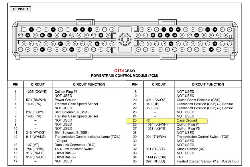 Diagram 1990 Ford F 150 Pcm Wiring Diagram Full Version Hd Quality Wiring Diagram Diagramsstepp Pretoriani It