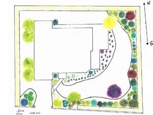 Comment cr er un plan pour mon jardin jardinage de mon for Creer mon jardin