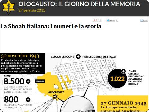 http://www.repubblica.it/static/speciali/cultura/giorno-della-memoria/2015/shoah-numeri-storia.html