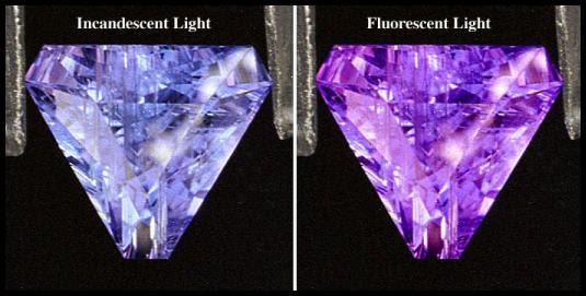Resultado de imagen para dichroism gemstones