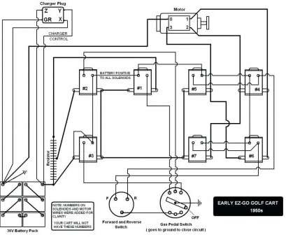 2005 Yamaha Golf Cart Wiring Diagram Gota Wiring Diagram