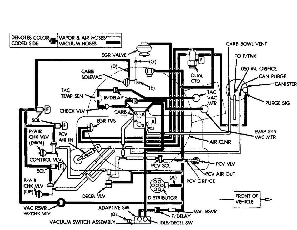 87 Cherokee Vacuum Diagram Full Hd Version Vacuum Diagram Laws Diagram Gsportweb It