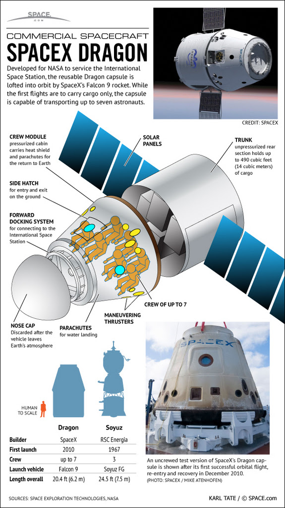 See inside SpaceX's passenger-carrying Dragon space capsule in this SPACE.com infographic.