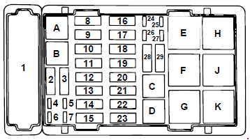 1999 Ford E 450 Fuse Box Diagram Wiring Diagrams Pose Metal A Pose Metal A Alcuoredeldiabete It