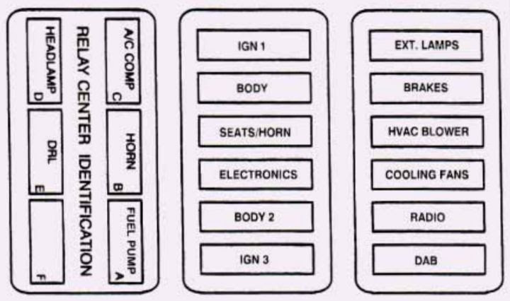 Diagram 1984 Cadillac Fuse Box Diagram Full Version Hd Quality Box Diagram Diagrampridea Camperlot It
