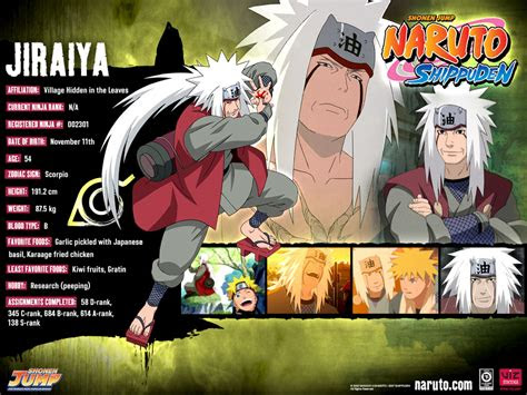 story anime characters  naruto shippuden