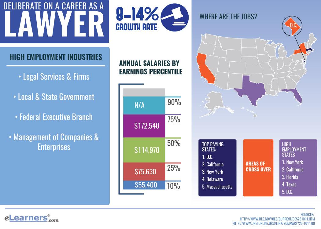 PhD in Law Online  Doctorate in Law Online