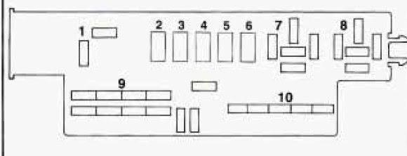 Oldsmobile Silhouette 1995 Fuse Box Diagram Auto Genius