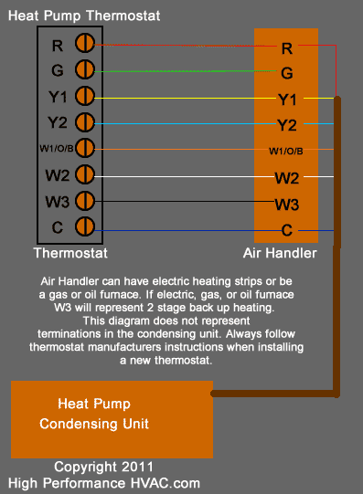 Wiring Diagram For Furnace With Ac | Hydro Air Wiring Diagram |  | Wiring Diagram