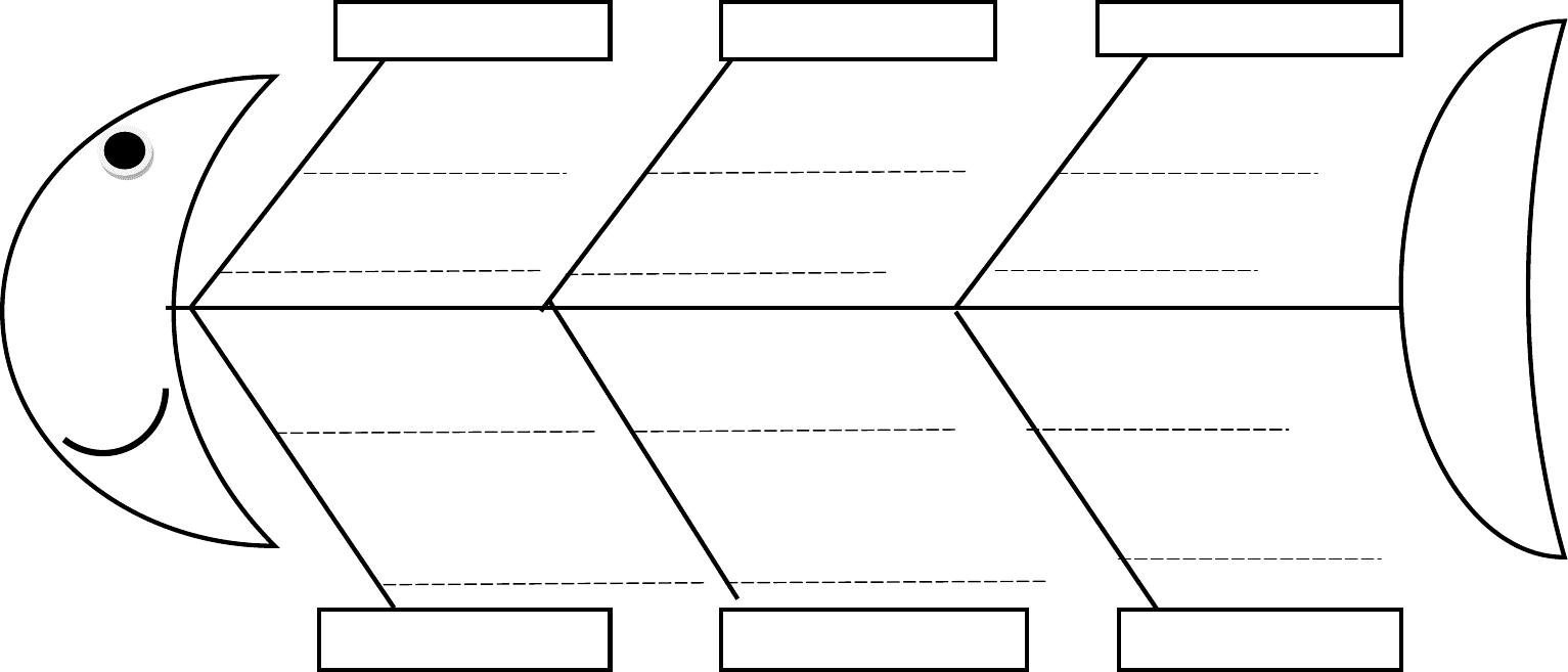 Fishbone Diagram Template In Word And Pdf Formats