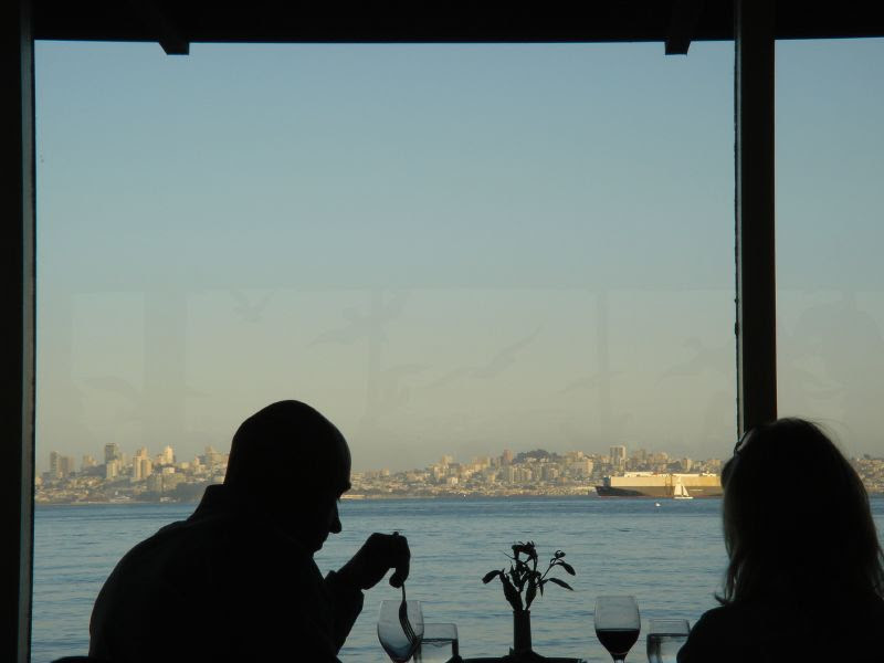 Couple viewing the San Francisco skyline