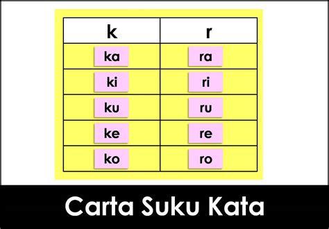 carta sukukata epkhas