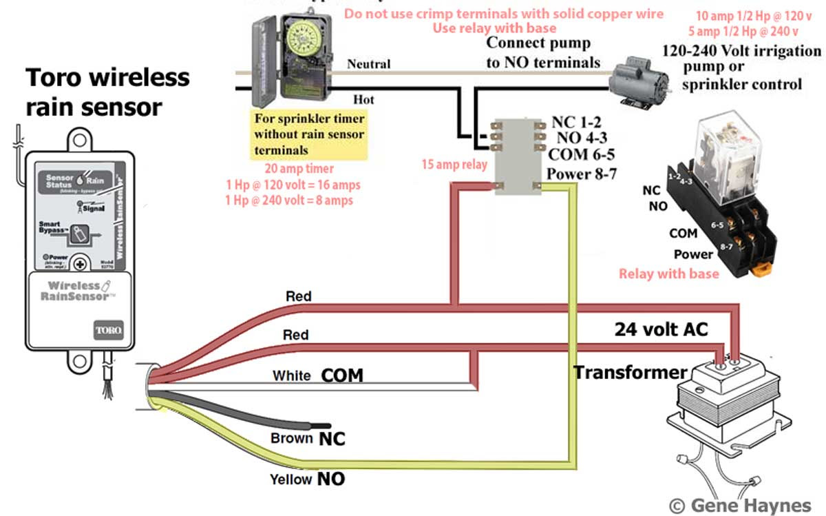 C261641 Control Power Transformer Wiring Diagrams Wiring Library