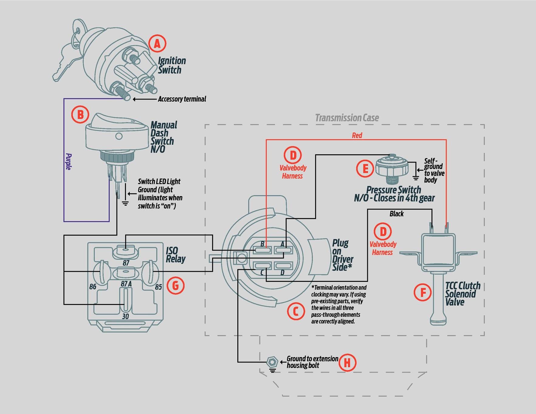 Diagram In Pictures Database 1993 700r4 Wiring Diagram Just Download Or Read Wiring Diagram Online Casalamm Edu Mx