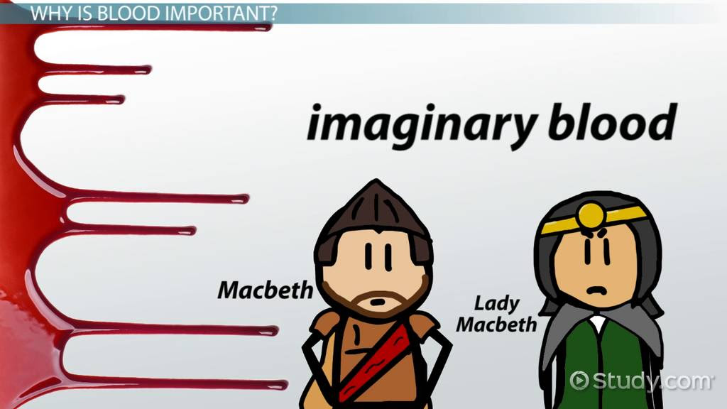 Tragic Flaw In Macbeth Quotes Analysis Video Lesson