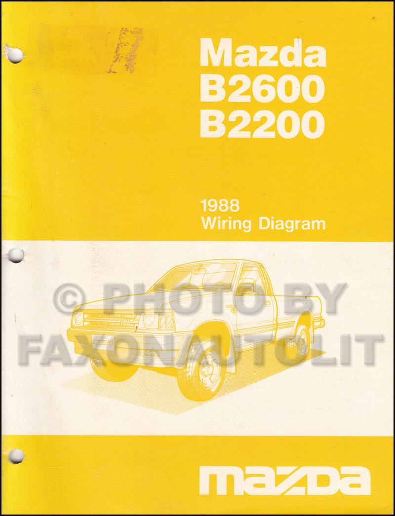 Diagram 1999 Mazda B2000 Fuse Diagram Full Version Hd Quality Fuse Diagram Rewiringka Queidue It
