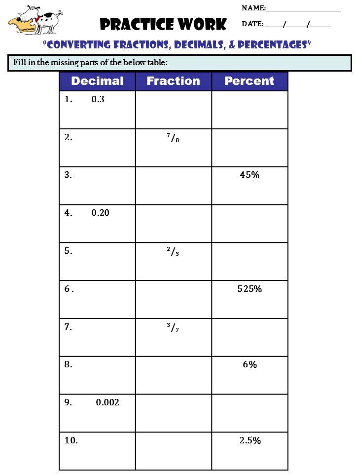 PRACTICE+WORK+Decimal+Fraction+Percent