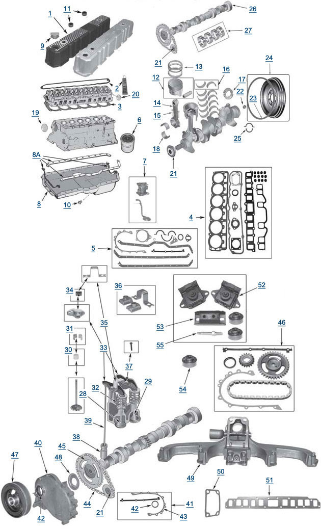 2009 Jeep Wrangler Engine Parts Diagram Wiring Diagram Module B Module B Emilia Fise It