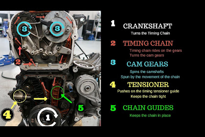 2010 Audi A4 20 T Timing Chain Marks
