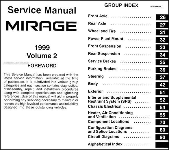 1999 Mitsubishi Mirage Wiring Schematics Wiring Diagram Local2 Local2 Maceratadoc It