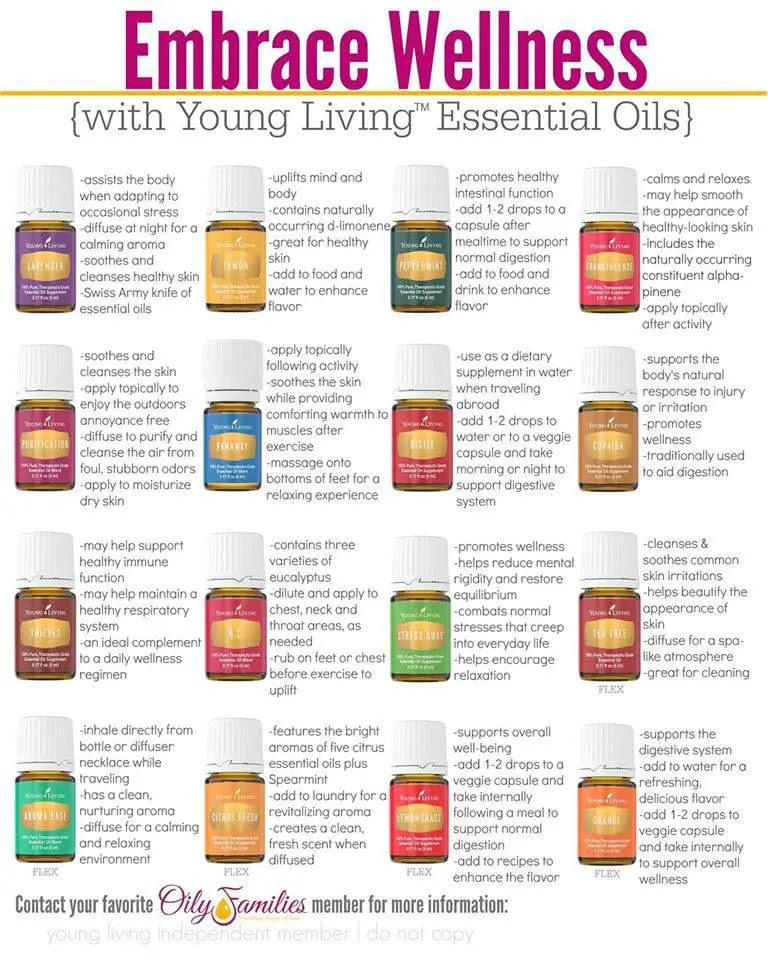 Printable Young Living Handouts