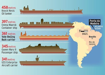 The Vale Beijing is part of Vale's plan for  a fleet of 35 mega-ships.